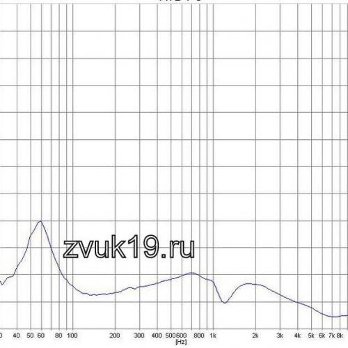 Импеданс акустической системы 35АС-021