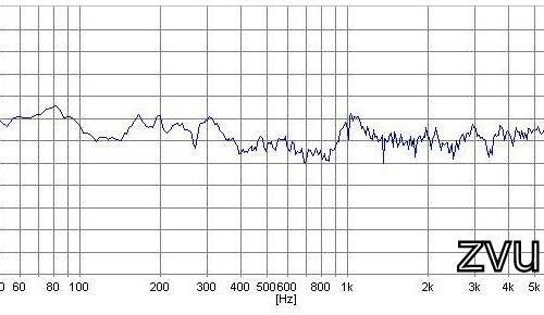 АЧХ акустической системы с фильтром №1