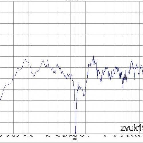 АЧХ 1 заводской акустической системы без сглаживания