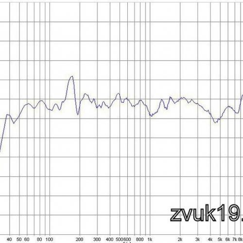 АЧХ настроенной АС сглаживание 1/24 октавы