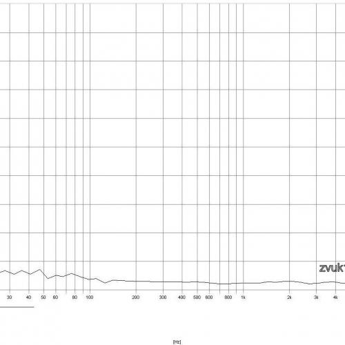 КНИ 2,8 вольта после настройки